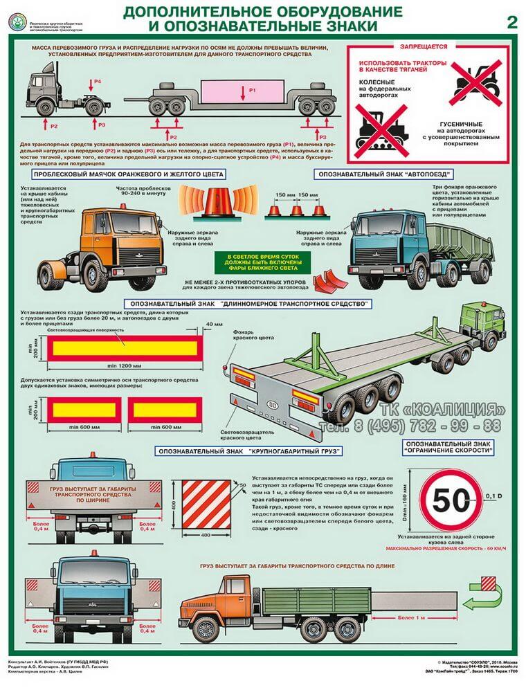 Инструкция по перевозке крупногабаритного груза